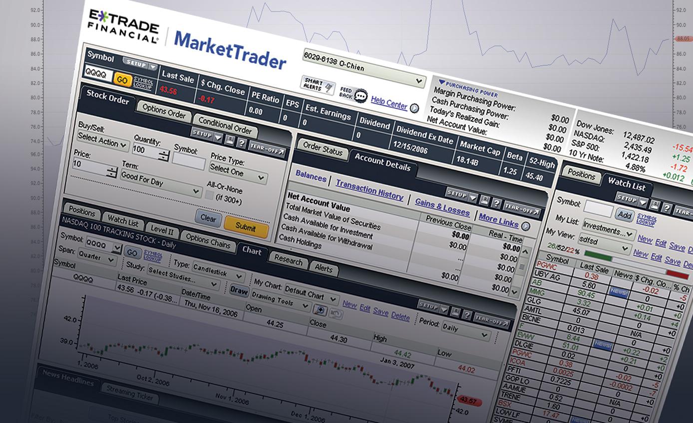 E*TRADE MarketTrader UI