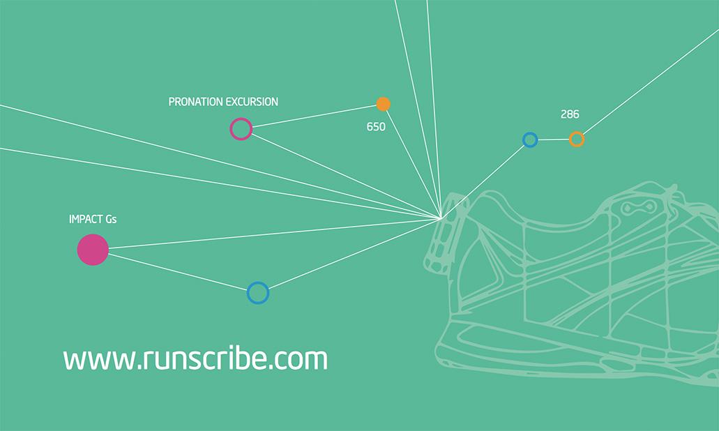 runscribe_bcard_back
